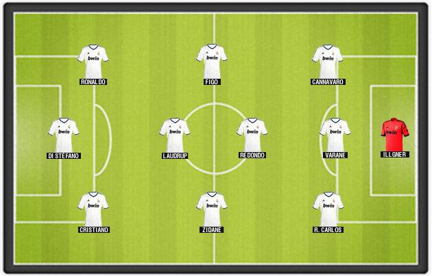 Image Result For Real Madrid Galacticos