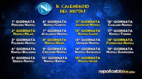 Calendario Serie A Seconda Giornata.Foto Il Calendario Di Serie A 2016 2017 Del Napoli