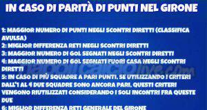 Napoli regolamento Champions