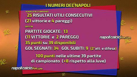 Milan, Montella sotto accusa: la squadra non riesce a svoltare