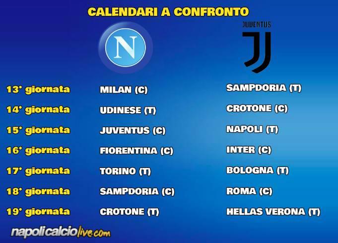 Calendario Juve E Napoli.Calendario Juve E Napoli Calendario 2020