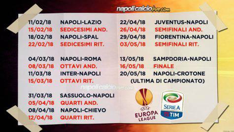 Europa League Napoli Calendario.Europa League E Serie A Calendario Intrecciato Per Il Napoli
