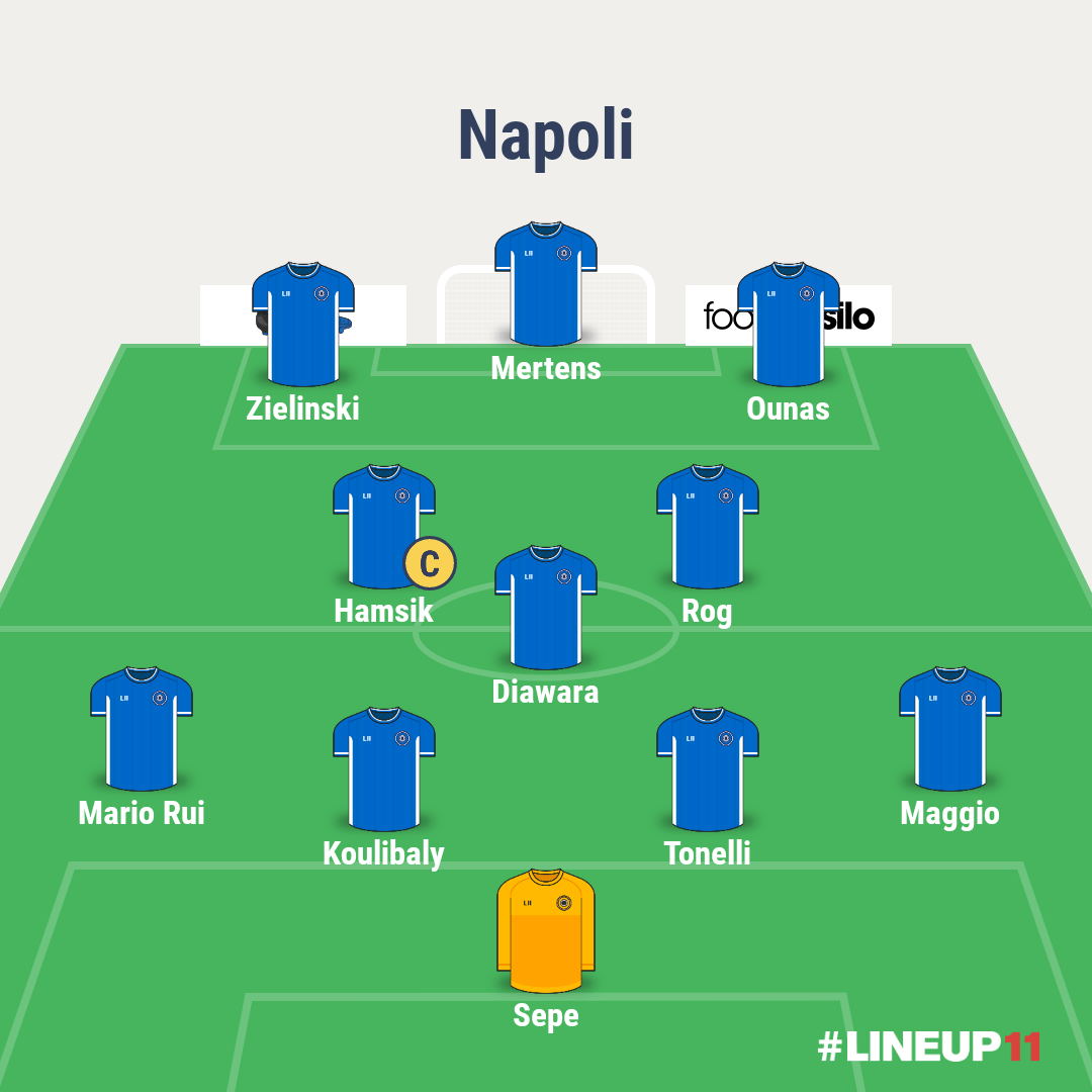 Formazione Lipsia-Napoli