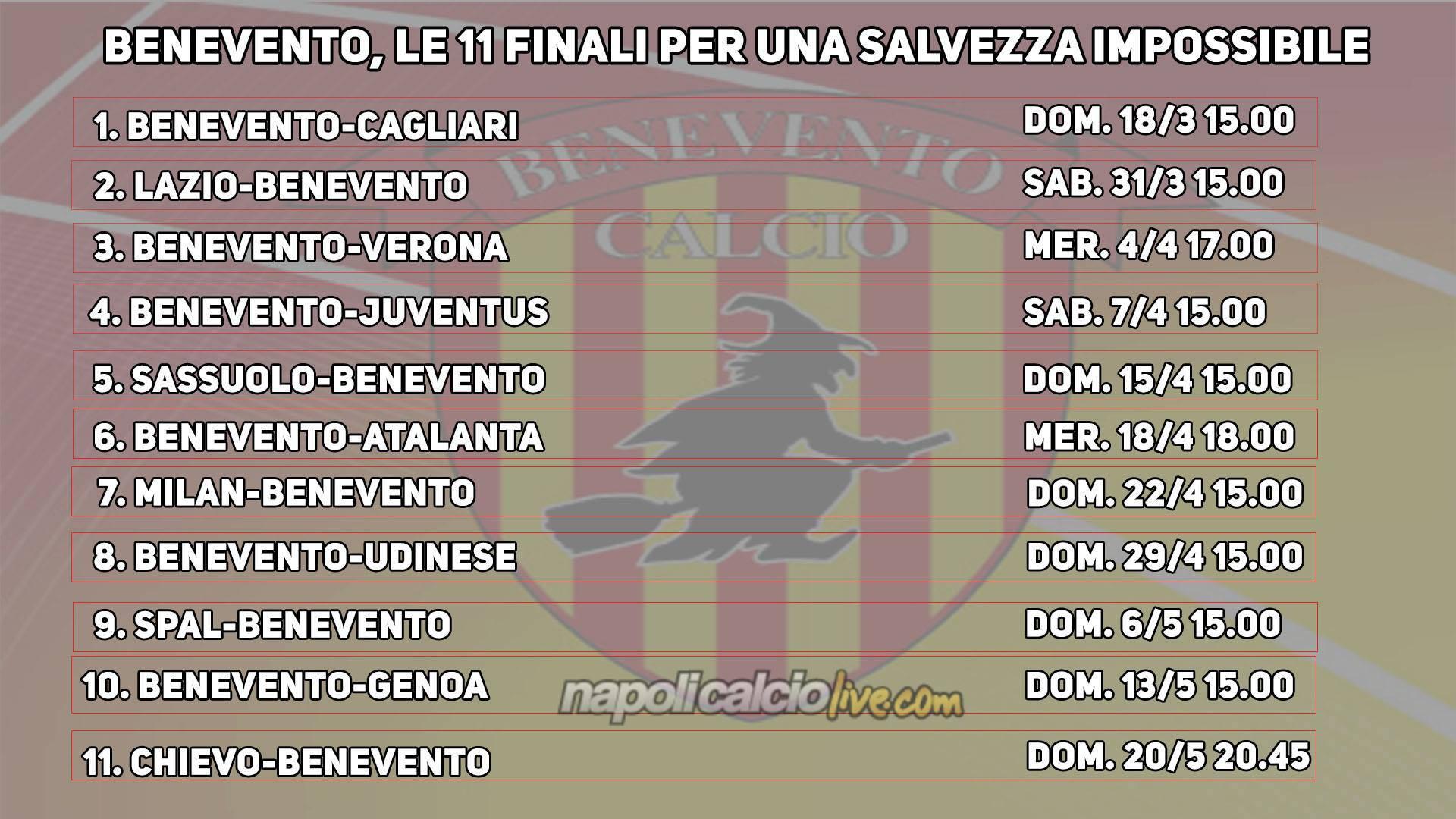 Calendario Benevento