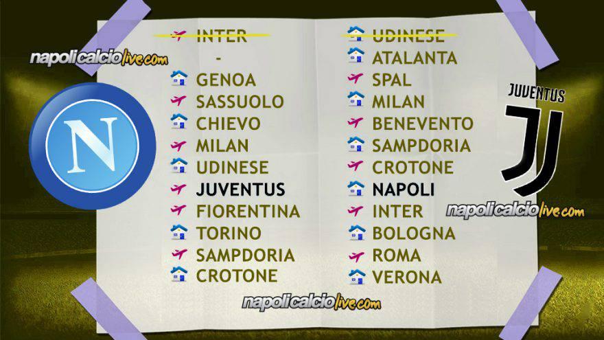 Juve Napoli Calendario.Calendario Corsa Scudetto Un Mese Tranquillo Prima Di