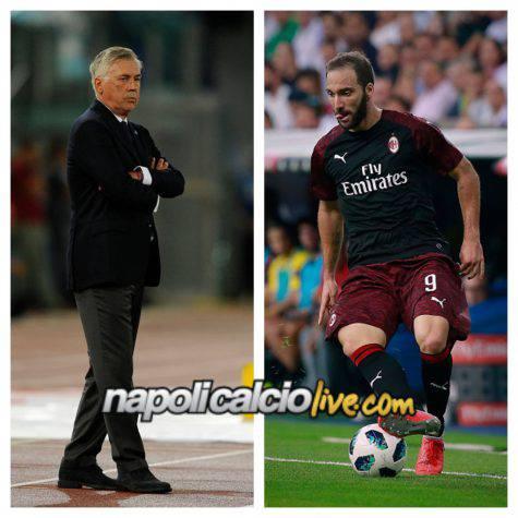 Ex Napoli-Milan