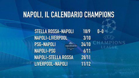 Champions, calendario dopo Stella Rossa-Napoli