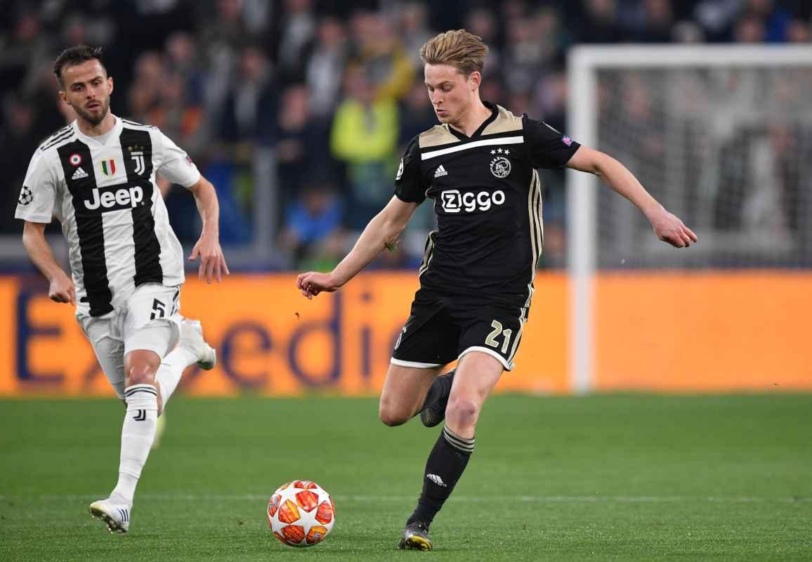 Juventus Ajax crollo in borsa