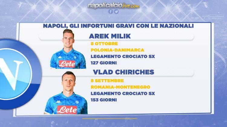 Infortunati Napoli Nazionali