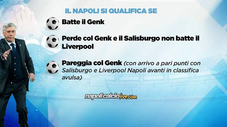 Napoli passa ottavi se...