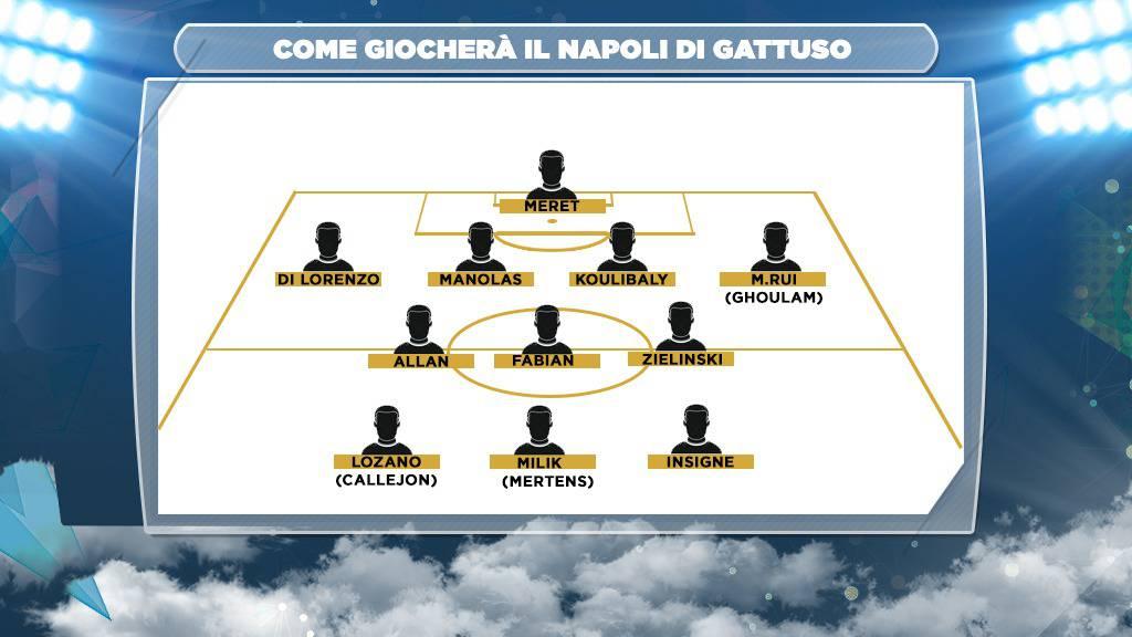 Gattuso Napoli formazione
