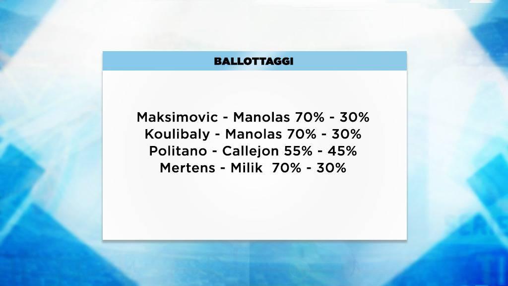ballottaggi napoli