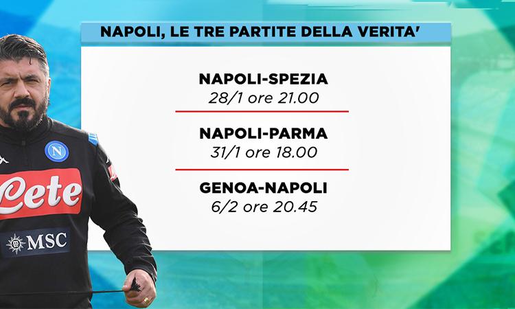 prossime partite Napoli