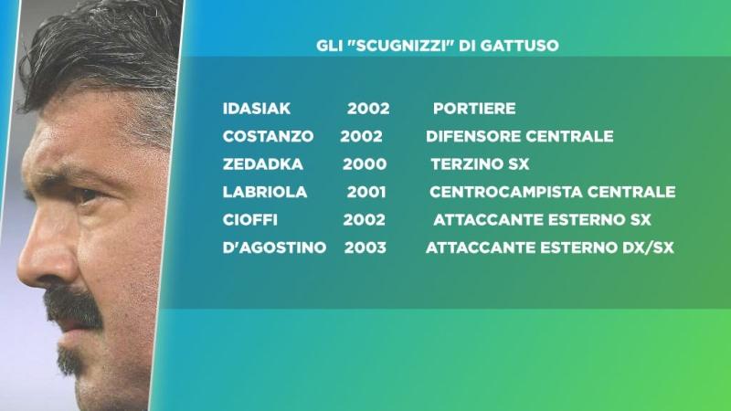 Scugnizzeria Napoli Primavera prima squadra